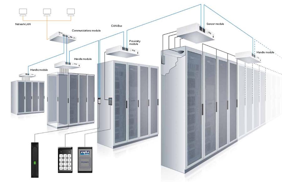 Gestion des infrastructures informatiques: Conception modulaire adaptée pour toute application