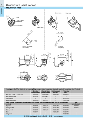 1A-120: Quarter turn, small version Program 1022